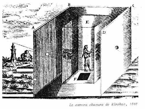 Камера-обскура, гравюра 1646г